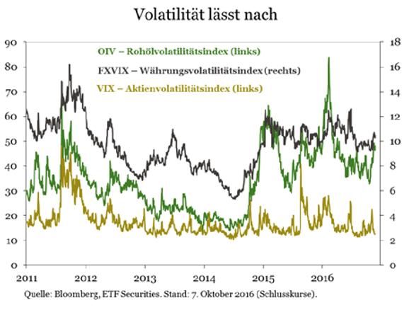 Währungsausblick-2017-Kommentar-ETF-Securities-GodmodeTrader.de-2