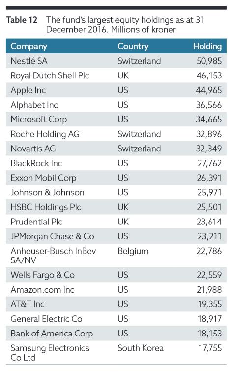 Welche-Aktien-hat-der-Mega-Investor-Oliver-Baron-GodmodeTrader.de-1