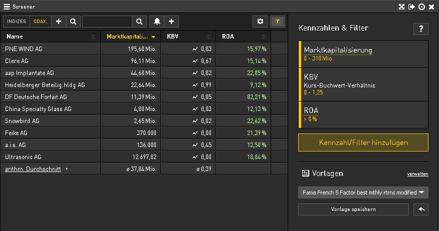 Gute-Aktien-finden-mit-dem-Fünf-Faktor-Modell-Oliver-Baron-GodmodeTrader.de-2