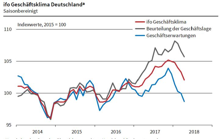 Werden-die-Zinsen-nie-wieder-steigen-Kommentar-Oliver-Baron-GodmodeTrader.de-1