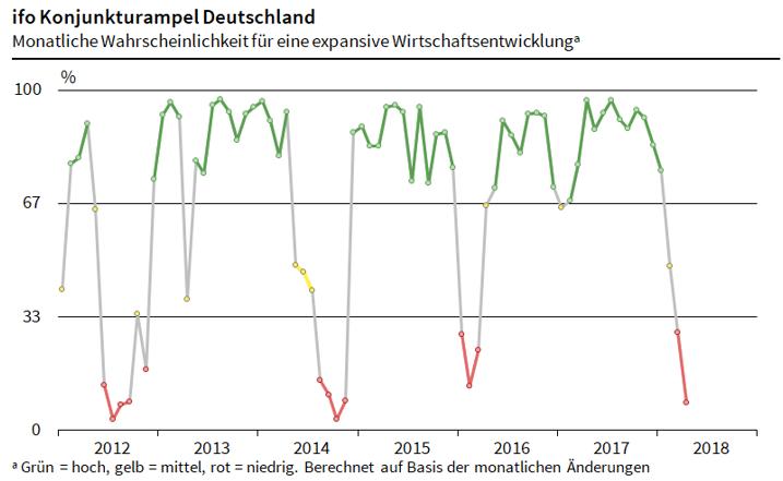 Werden-die-Zinsen-nie-wieder-steigen-Kommentar-Oliver-Baron-GodmodeTrader.de-2