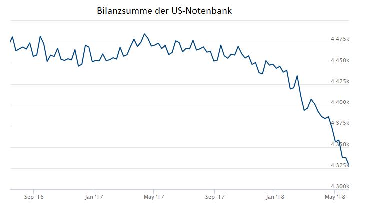 Weltgrößter-Hedgefonds-Wir-sind-für-alles-bärisch-eingestellt-Kommentar-Oliver-Baron-GodmodeTrader.de-1