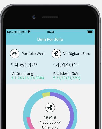 Schweizer-Börse-steigt-in-den-Krypto-Handel-ein-Kommentar-Oliver-Baron-GodmodeTrader.de-1