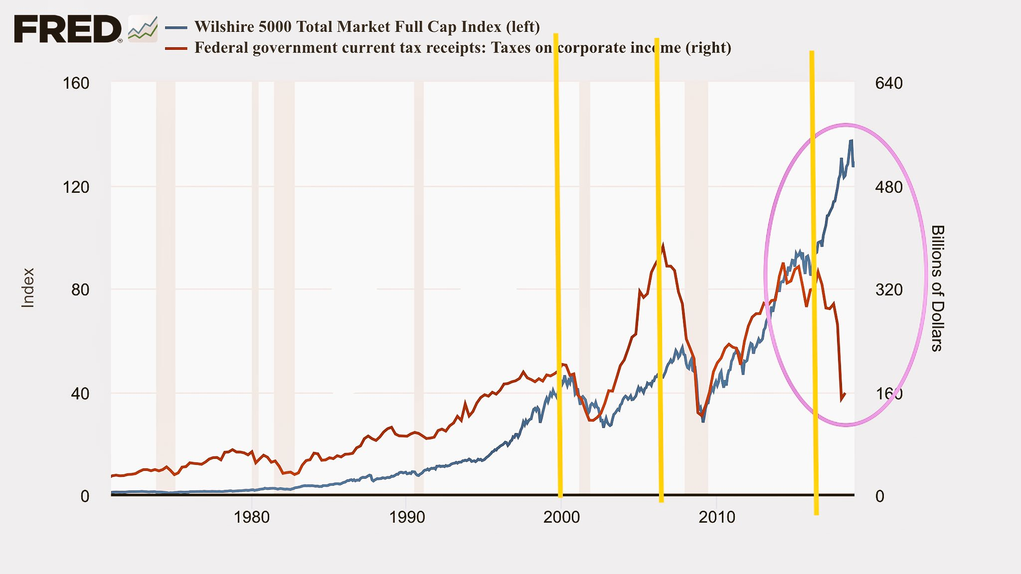US-Aktienmarkt-Dieser-Chart-lässt-Schlimmes-befürchten-Kommentar-Oliver-Baron-GodmodeTrader.de-1