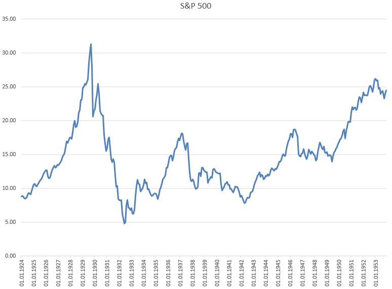 Hedgefonds-Guru-sieht-schwarz-für-den-Aktienmarkt-Kommentar-Oliver-Baron-GodmodeTrader.de-1