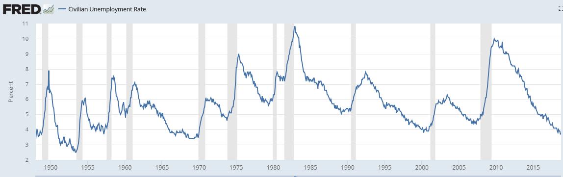 Goldman-Sachs-Crash-Indikator-liefert-extremes-Warnsignal-Kommentar-Oliver-Baron-GodmodeTrader.de-3