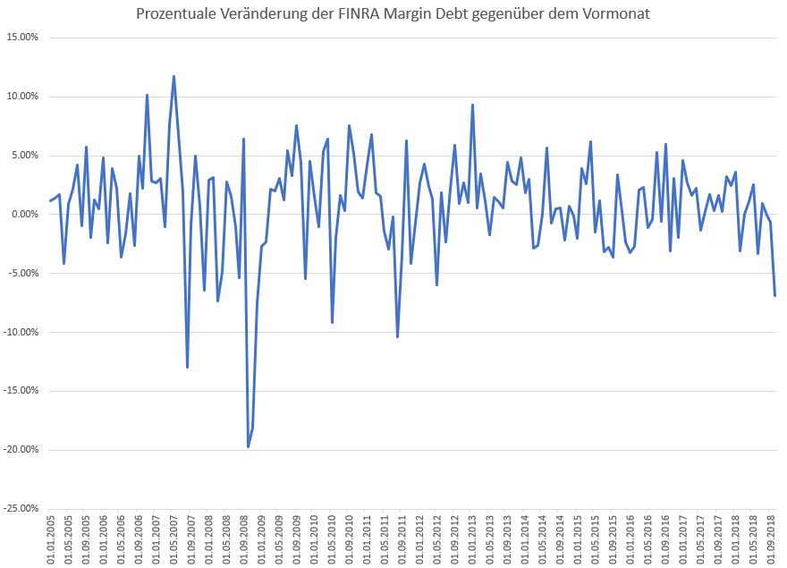 Bärenmarkt-Ist-das-jetzt-das-Signal-Kommentar-Oliver-Baron-GodmodeTrader.de-2