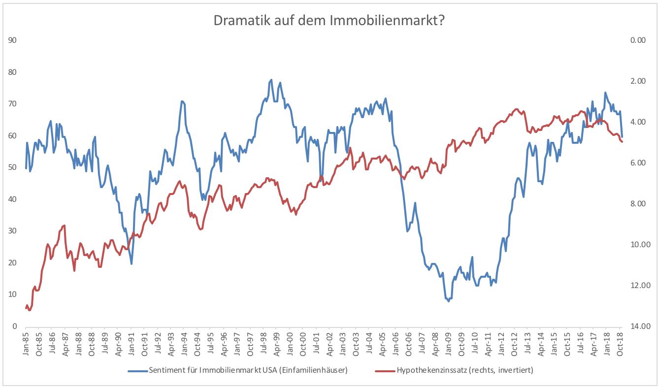 Beginn-eines-neuen-Bullenmarktes-Kommentar-Clemens-Schmale-GodmodeTrader.de-1