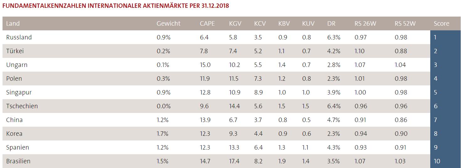 China-Wirtschaft-pfui-Aktien-hui-Kommentar-Oliver-Baron-GodmodeTrader.de-2