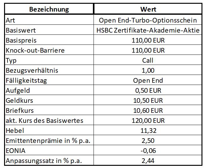 Die-Bedeutung-von-Finanzierungskosten-bei-Open-End-Knock-out-Produkten-Kommentar-Jewgeni-Ponomarev-GodmodeTrader.de-1