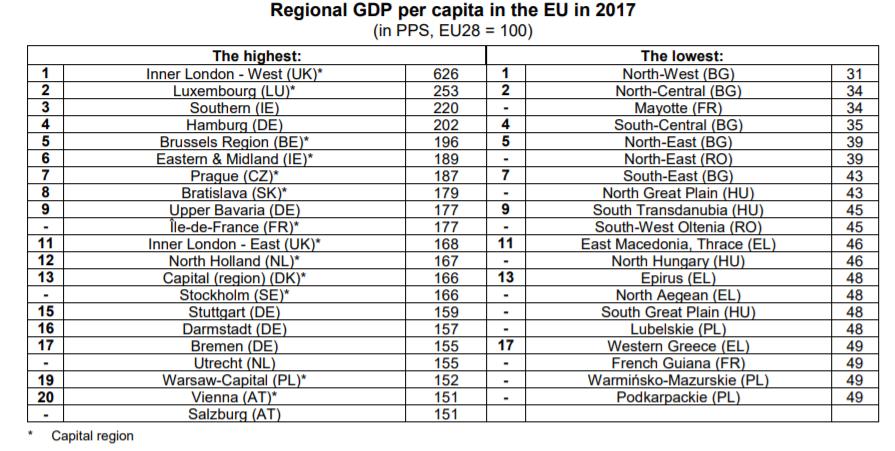 BIP-pro-Kopf-So-groß-sind-die-Unterschiede-in-Europa-Kommentar-Oliver-Baron-GodmodeTrader.de-1