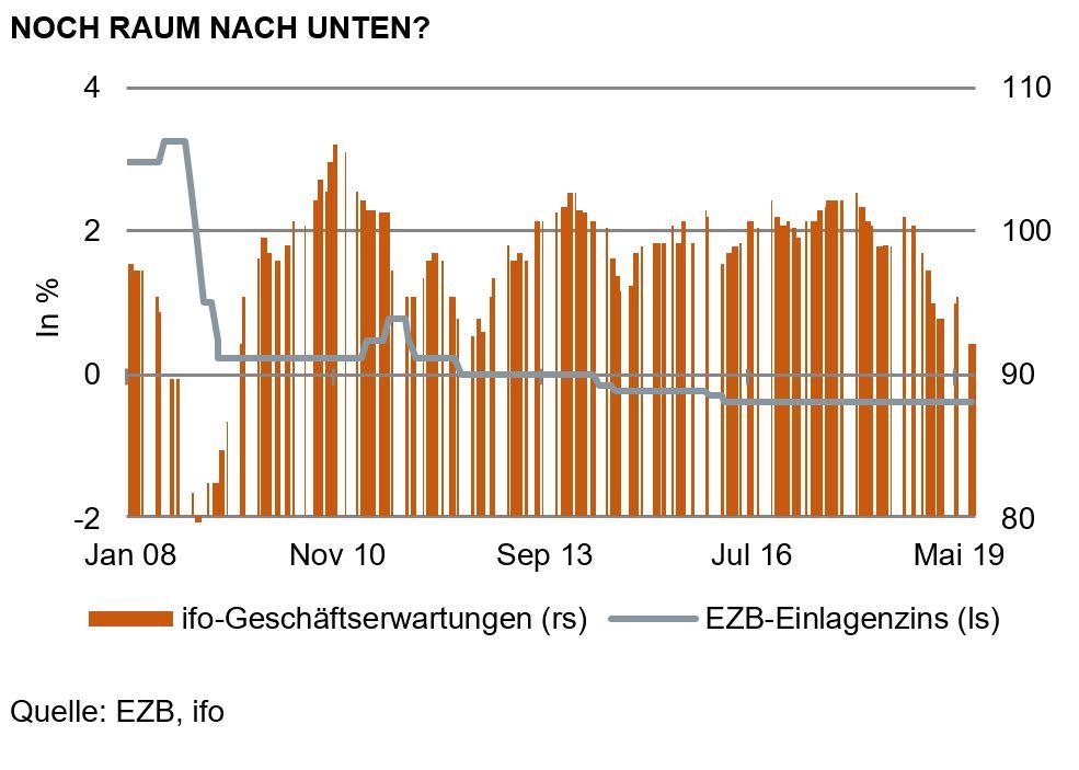 Was-die-EZB-noch-in-der-Tasche-hat-Kommentar-Martin-Hüfner-GodmodeTrader.de-1