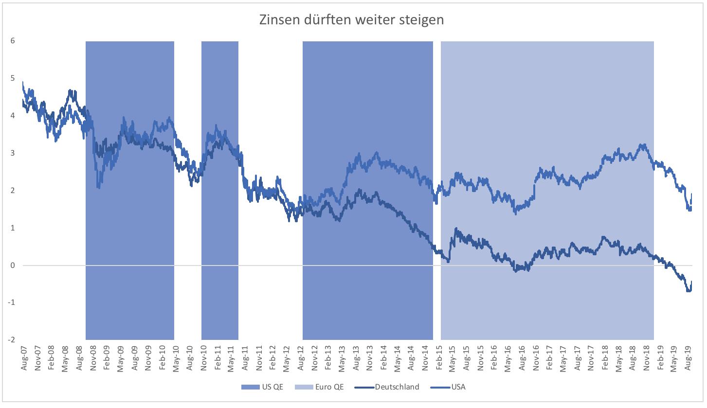 Anleger-auf-Autopilot-Kommentar-Clemens-Schmale-GodmodeTrader.de-1