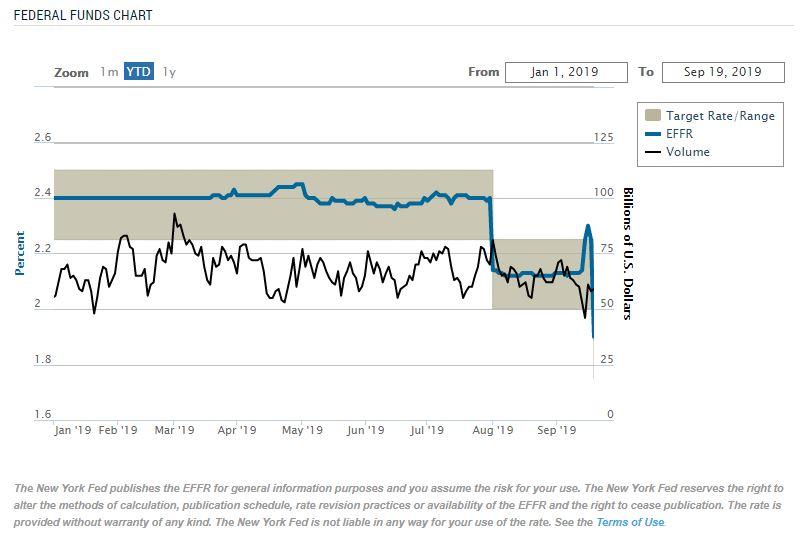 US-Notenbank-pumpt-erneut-Milliarden-in-den-Markt-Kommentar-Oliver-Baron-GodmodeTrader.de-2