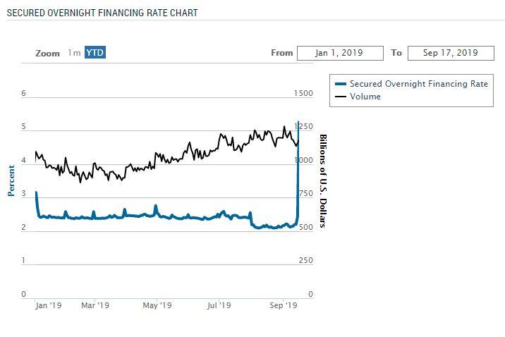 US-Notenbank-pumpt-erneut-Milliarden-in-den-Markt-Kommentar-Oliver-Baron-GodmodeTrader.de-1
