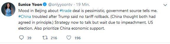 DAX-und-US-Futures-brechen-ein-China-pessimistisch-zu-Handelsdeal-Kommentar-Oliver-Baron-GodmodeTrader.de-2
