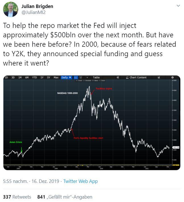 Jahreswechsel-Fed-plant-größte-Liquiditätsflut-aller-Zeiten-Kommentar-Oliver-Baron-GodmodeTrader.de-3