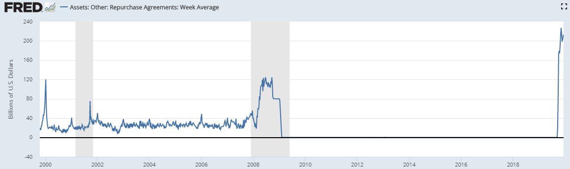 Jahreswechsel-Fed-plant-größte-Liquiditätsflut-aller-Zeiten-Kommentar-Oliver-Baron-GodmodeTrader.de-2