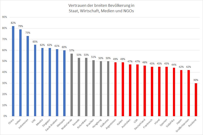 Diese-Umfrage-ist-wie-eine-Ohrfeige-Kommentar-Oliver-Baron-GodmodeTrader.de-2