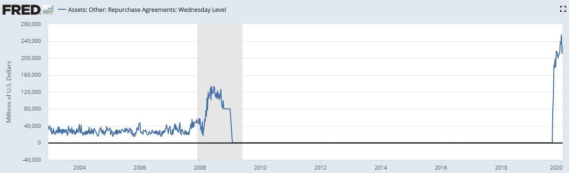 Will-die-US-Notenbank-jetzt-Hedgefonds-retten-Kommentar-Oliver-Baron-GodmodeTrader.de-1