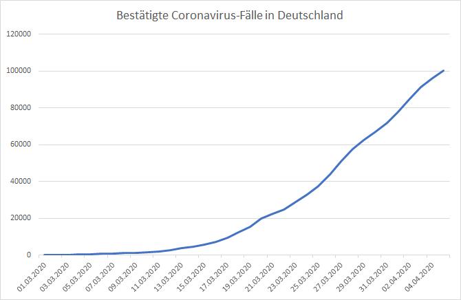 Warum-explodieren-heute-die-Kurse-Chartanalyse-Oliver-Baron-GodmodeTrader.de-2