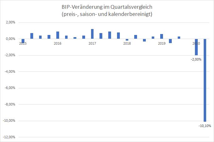 Deutsche-Wirtschaft-bricht-dramatisch-ein-Kommentar-Oliver-Baron-GodmodeTrader.de-1