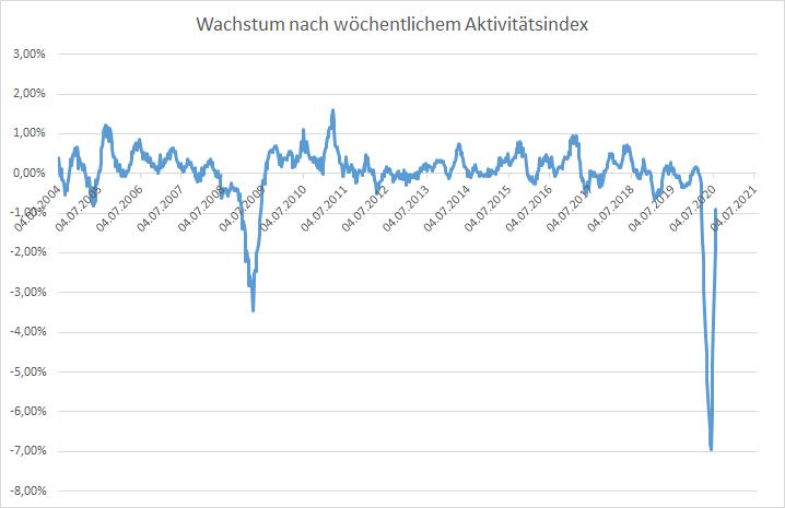 Deutsche-Wirtschaft-bricht-dramatisch-ein-Kommentar-Oliver-Baron-GodmodeTrader.de-2
