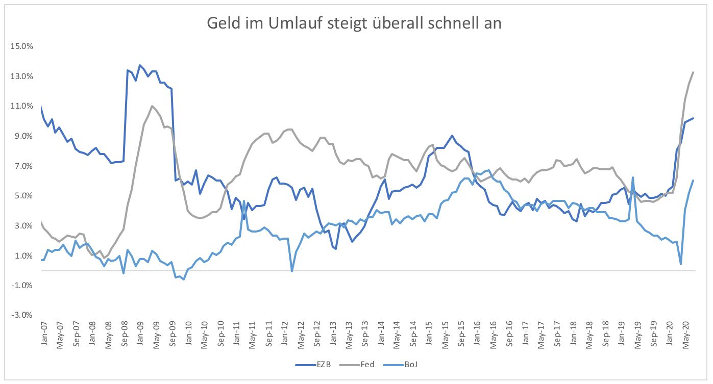 Horten-von-Bargeld-nimmt-historische-Dimensionen-an-Kommentar-Clemens-Schmale-GodmodeTrader.de-2
