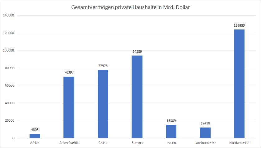 Wohlstand-wächst-trotz-Corona-Pandemie-Kommentar-Oliver-Baron-GodmodeTrader.de-1