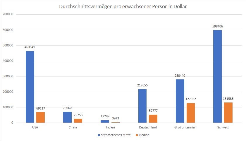 Wohlstand-wächst-trotz-Corona-Pandemie-Kommentar-Oliver-Baron-GodmodeTrader.de-2