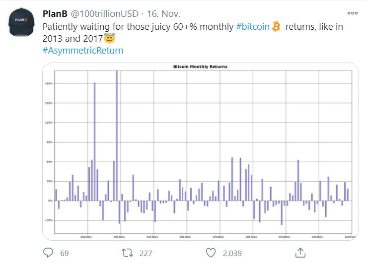 Siacoin kryptowährung trading bot am besten