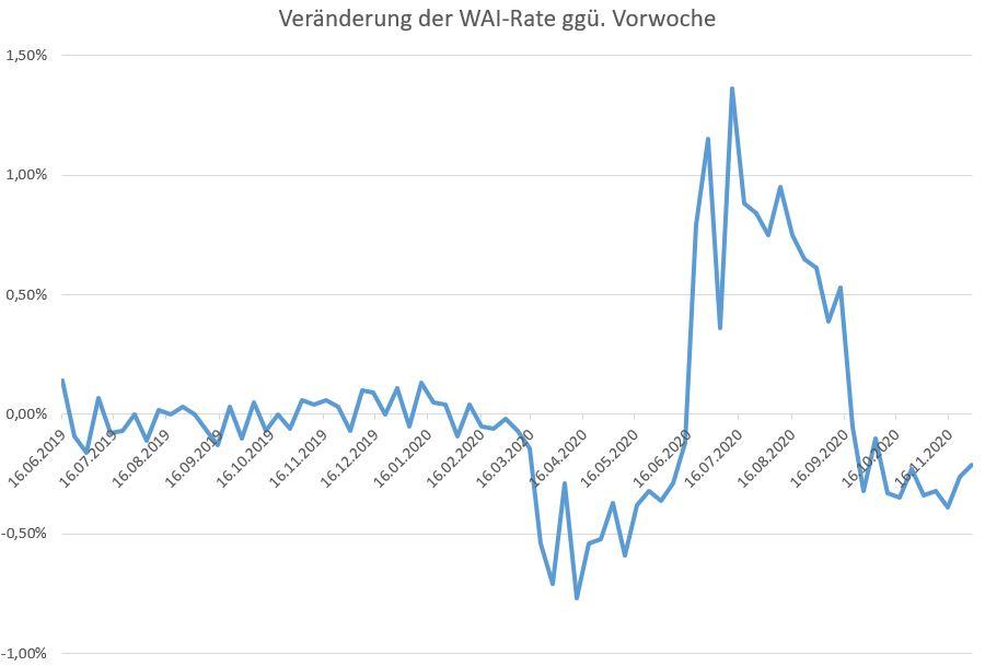 Droht-kein-neuer-Wirtschaftseinbruch-Kommentar-Oliver-Baron-GodmodeTrader.de-2
