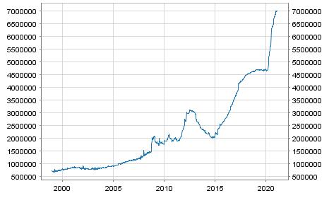 EZB-verändert-Geldpolitik-nicht-Kommentar-Oliver-Baron-GodmodeTrader.de-1