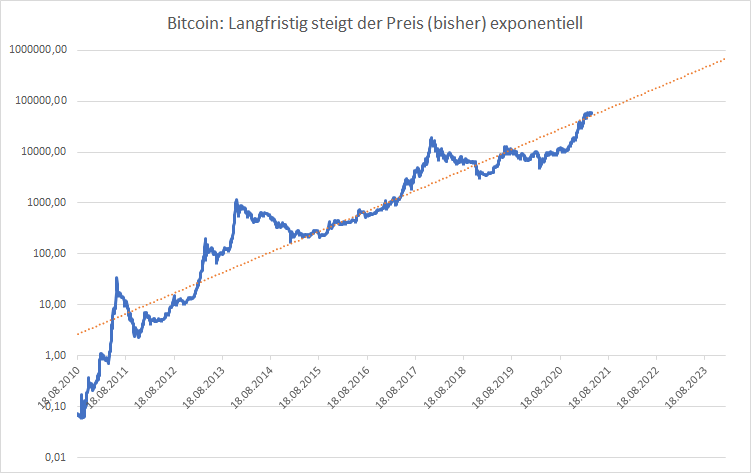 tradewinds bitcoin aplicația profit bitcoin