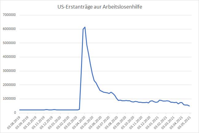 Die-Wirtschaft-normalisiert-sich-zusehends-Kommentar-Oliver-Baron-GodmodeTrader.de-1