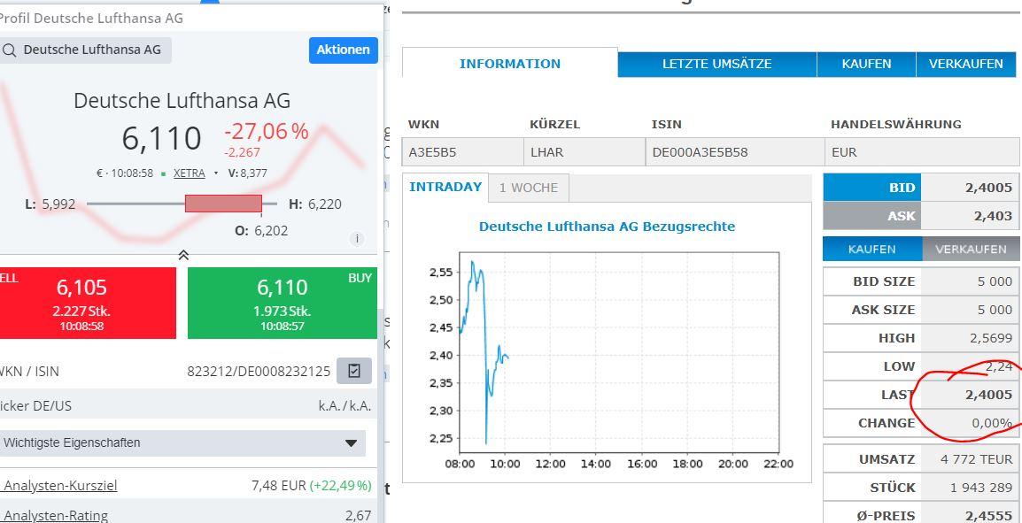 Lufthansa-So-funktionieren-die-Bezugsrechte-Kommentar-Oliver-Baron-GodmodeTrader.de-1
