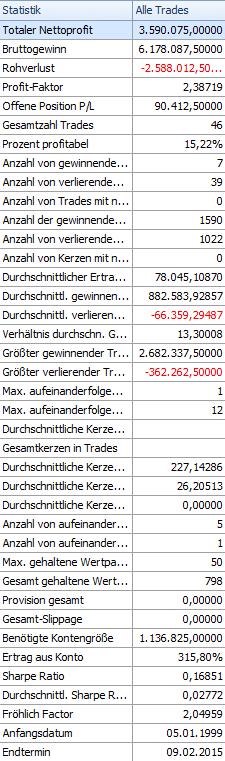 Die-Macht-des-Pyramidisierens-2-Rene-Berteit-GodmodeTrader.de-7