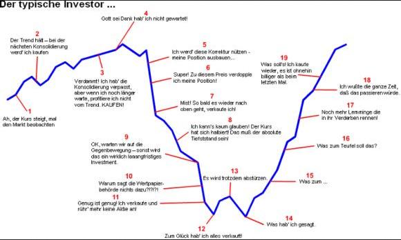 Die-vielleicht-wichtigste-Grafik-Ihrer-Karriere-Chartanalyse-Rene-Berteit-GodmodeTrader.de-1