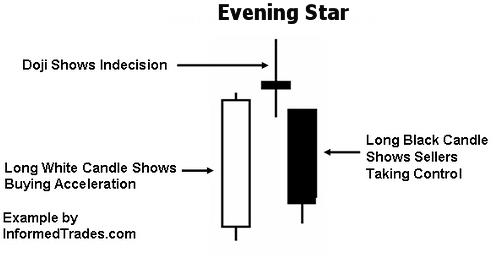 EVENING-STAR-im-Systemtest-Wenn-die-Sonne-untergeht-Rene-Berteit-GodmodeTrader.de-2