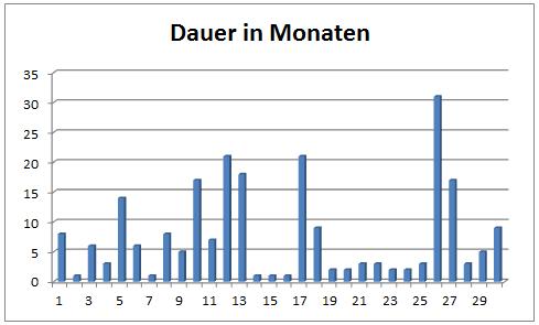 DAX-Fällt-der-Crash-aus-Kursziel-20-000-und-mehr-Kommentar-Rene-Berteit-GodmodeTrader.de-4