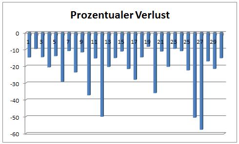 DAX-Fällt-der-Crash-aus-Kursziel-20-000-und-mehr-Kommentar-Rene-Berteit-GodmodeTrader.de-3