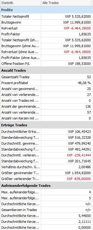 Den-Markt-DAX-schlagen-Rene-Berteit-GodmodeTrader.de-3