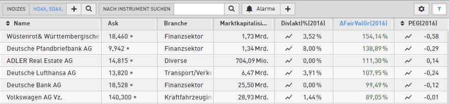 Die-Aktien-Stars-des-Altmeisters-himself-Chartanalyse-Rene-Berteit-GodmodeTrader.de-1
