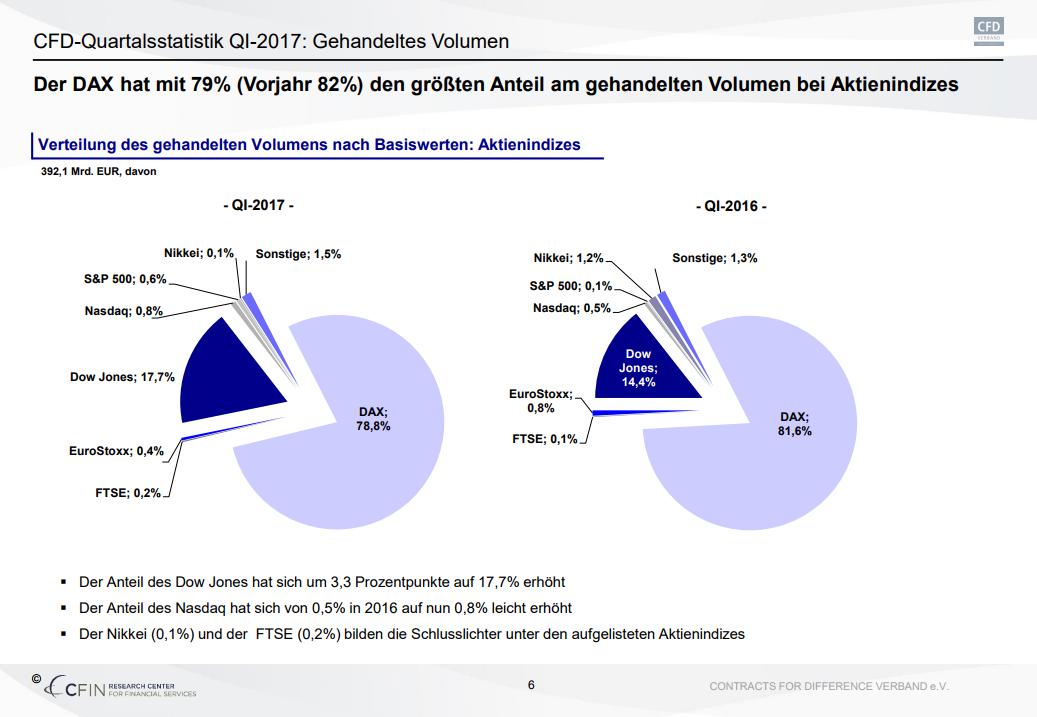 Als-DAX-Trader-sollten-Sie-Ihren-Markt-kennen-Eine-Volaanalyse-des-DAX-Rene-Berteit-GodmodeTrader.de-1