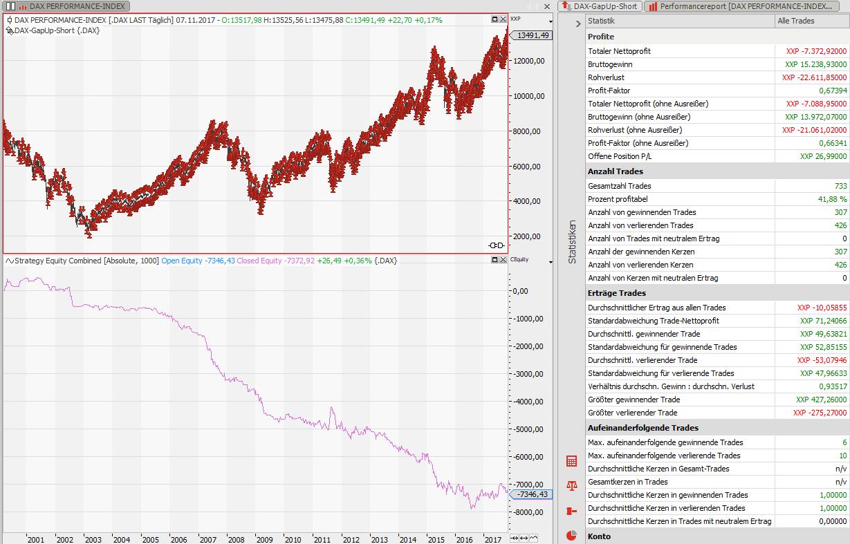 Einfach-geniales-DAX-Trading-für-Jedermann-Rene-Berteit-GodmodeTrader.de-2