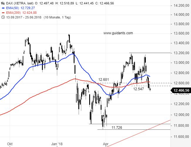 Erfolgreiche-Trader-sind-erfolgreiche-Manager-Rene-Berteit-GodmodeTrader.de-1