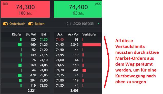 Das-bewegt-den-Kurs-Orderbuch-Level-2-More-Rene-Berteit-GodmodeTrader.de-3