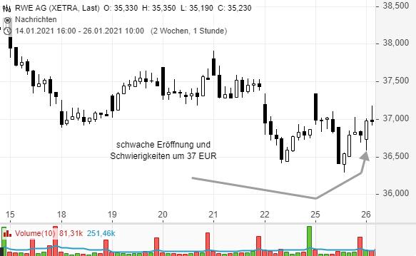 Die-richtigen-Prioritäten-setzen-Trade-was-du-siehst-Rene-Berteit-GodmodeTrader.de-5