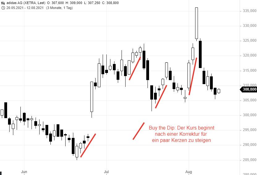 Eine-Warnung-an-Tradingneulinge-Rene-Berteit-GodmodeTrader.de-4