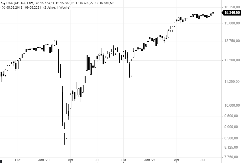 Eine-Warnung-an-Tradingneulinge-Rene-Berteit-GodmodeTrader.de-1